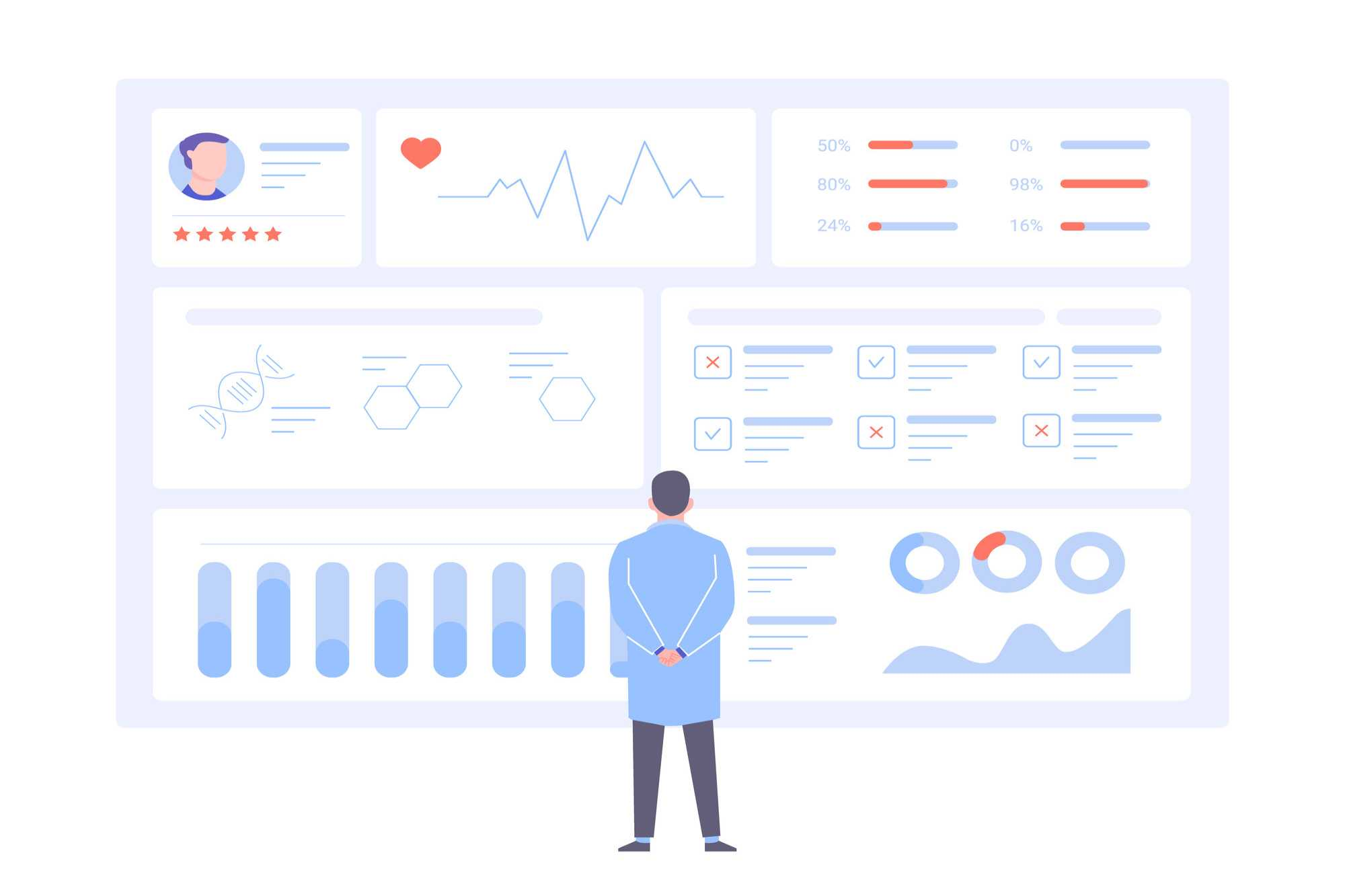 Automatização de processos em hospitais: veja 3 indicadores de desempenho